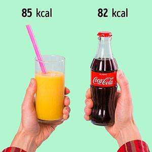1 чаша от плодово смути = 1 малка бутилка Coca-Cola
