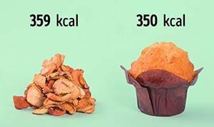 100 g сушени плодове = 1 мъфин