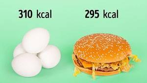 4 варени яйца = 1 чийзбургер