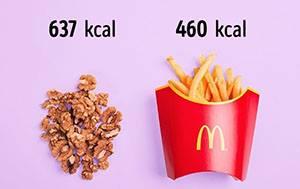 1 шепа орехи (100 грама) = 1 порция пържени картофи