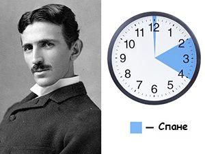 """Тесла"" - 2 часа и 20 минути"