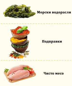 За повишаване на метаболизма